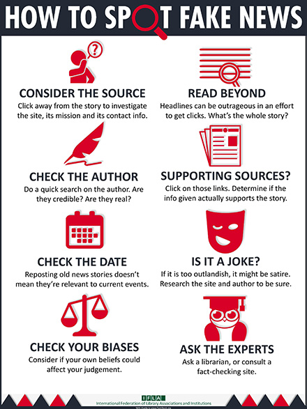 Infographie How to Spot Fake News - English